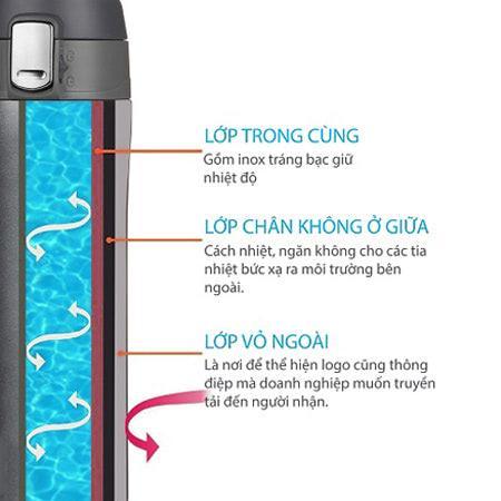 Bình giữ nhiệt thì ai cũng có, nhưng dùng đúng cách mới được bền lâu lại không ảnh hưởng tới sức khỏe